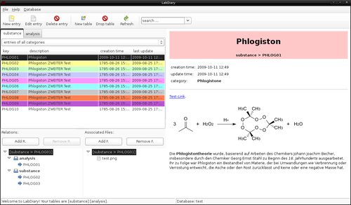 Screenshot of LabDiary